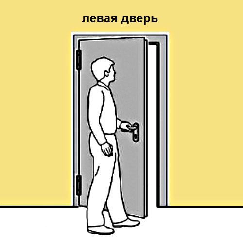 для левых дверей 412A-COM-L САМИР