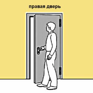 для правых дверей 411A-COM-R САМИР